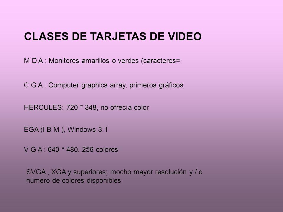 CLASES DE TARJETAS DE VIDEO
