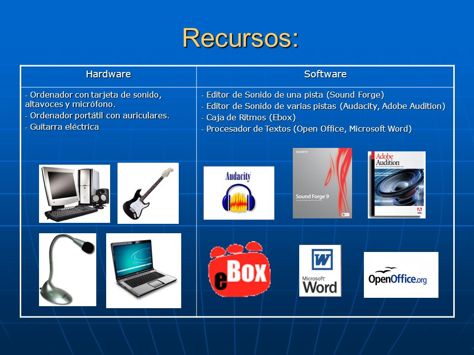 Recursos: Hardware Software