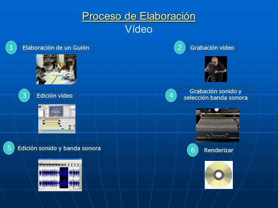 Proceso de Elaboración Vídeo