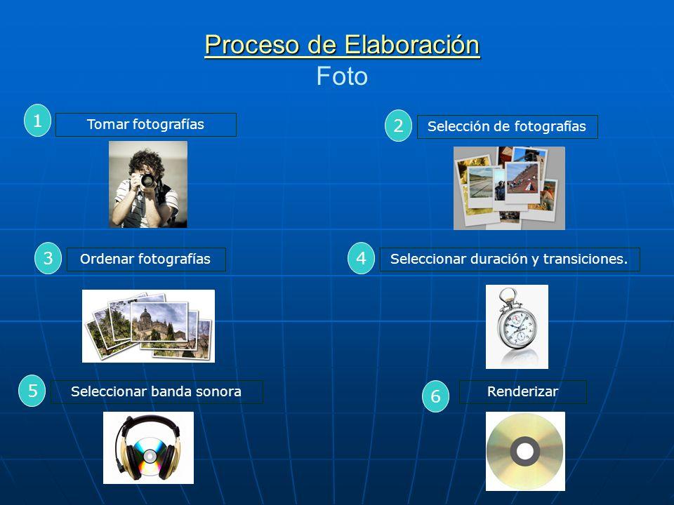 Proceso de Elaboración Foto