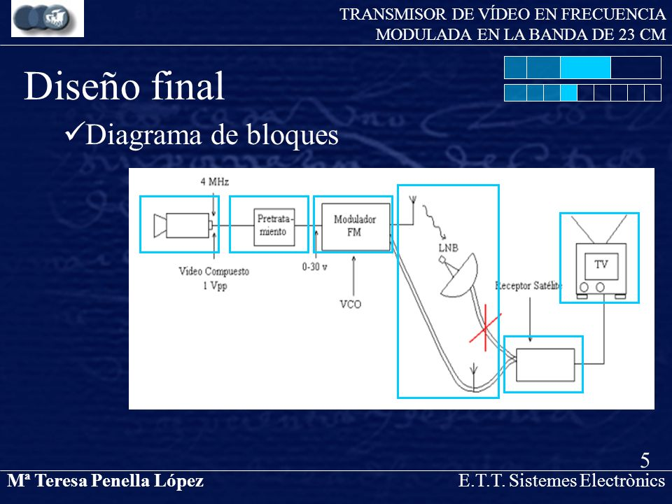 Diseño final Diagrama de bloques 5 Mª Teresa Penella López