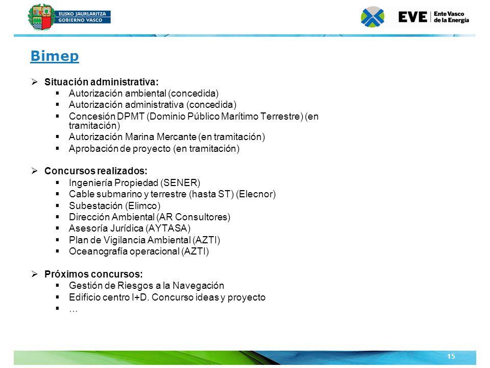 Bimep Situación administrativa: Autorización ambiental (concedida)