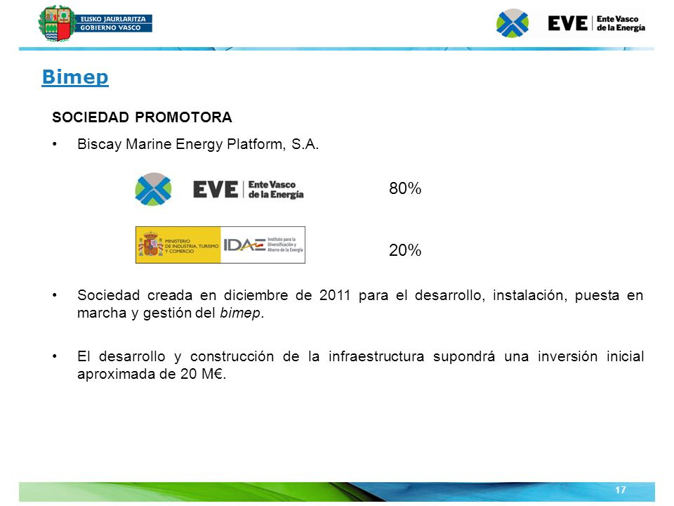 Bimep 80% 20% SOCIEDAD PROMOTORA Biscay Marine Energy Platform, S.A.