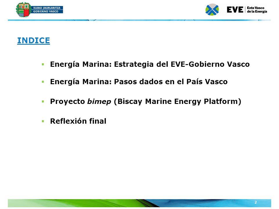 INDICE Energía Marina: Estrategia del EVE-Gobierno Vasco