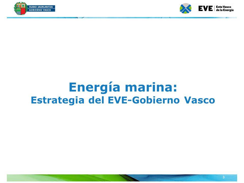 Estrategia del EVE-Gobierno Vasco