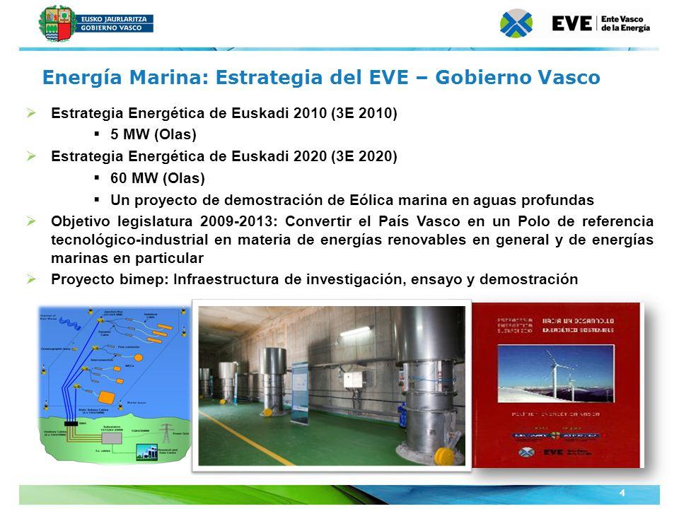 Energía Marina: Estrategia del EVE – Gobierno Vasco