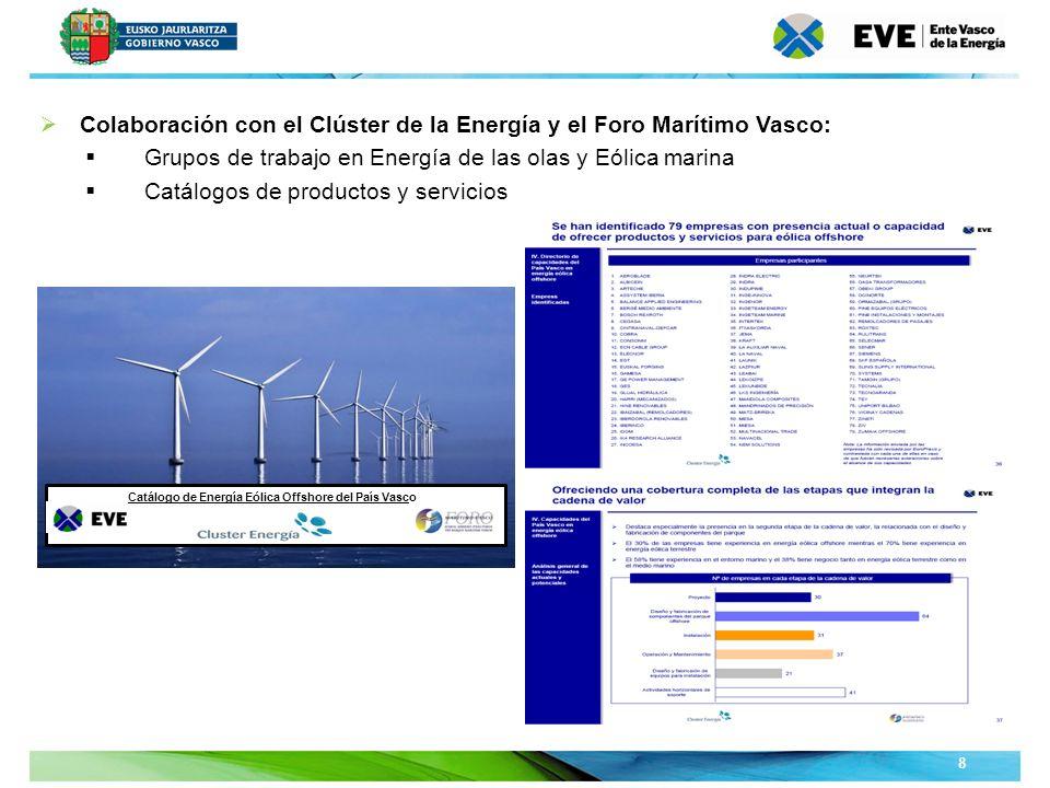 Colaboración con el Clúster de la Energía y el Foro Marítimo Vasco:
