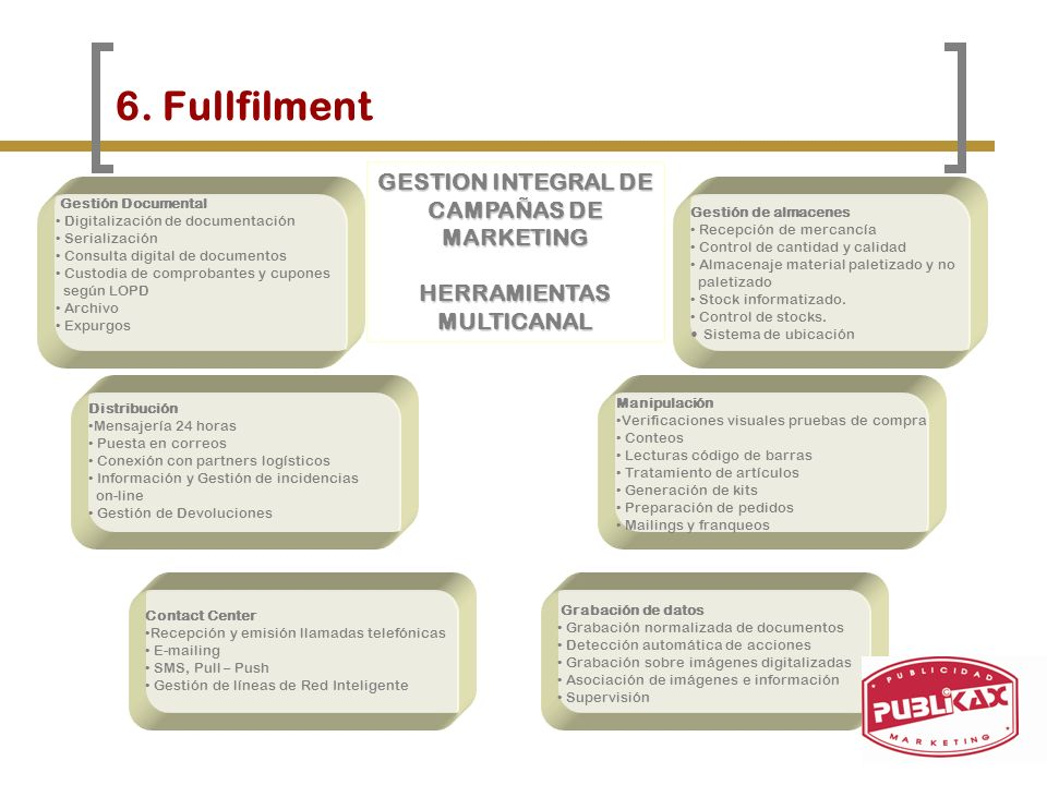 GESTION INTEGRAL DE CAMPAÑAS DE MARKETING HERRAMIENTAS MULTICANAL
