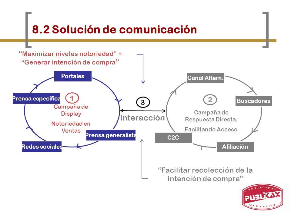 8.2 Solución de comunicación