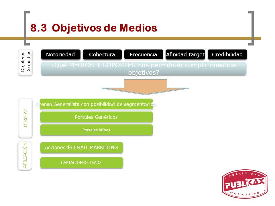 8.3 Objetivos de Medios Notoriedad. Cobertura. Frecuencia. Afinidad target. Credibilidad. Objetivos.