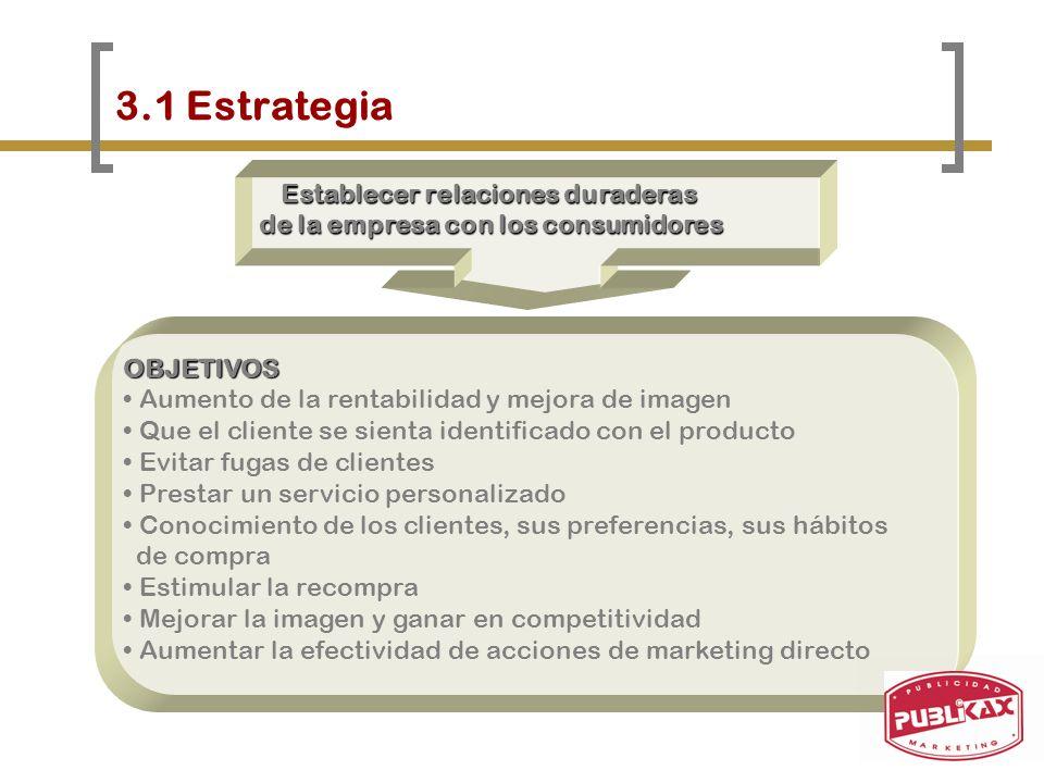 3.1 Estrategia de la empresa con los consumidores OBJETIVOS