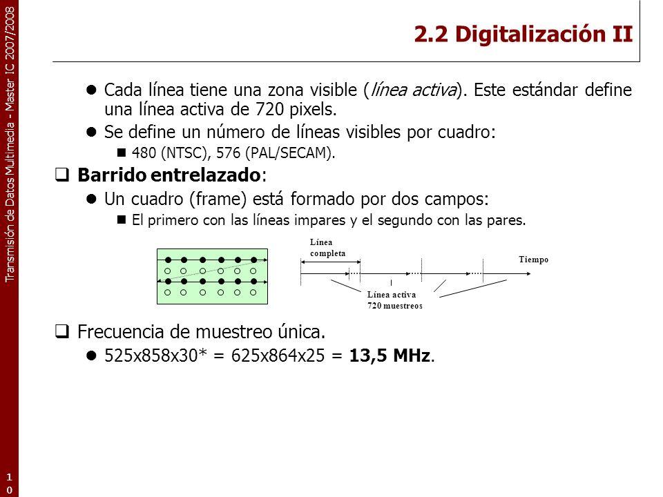 2.2 Digitalización II Barrido entrelazado: