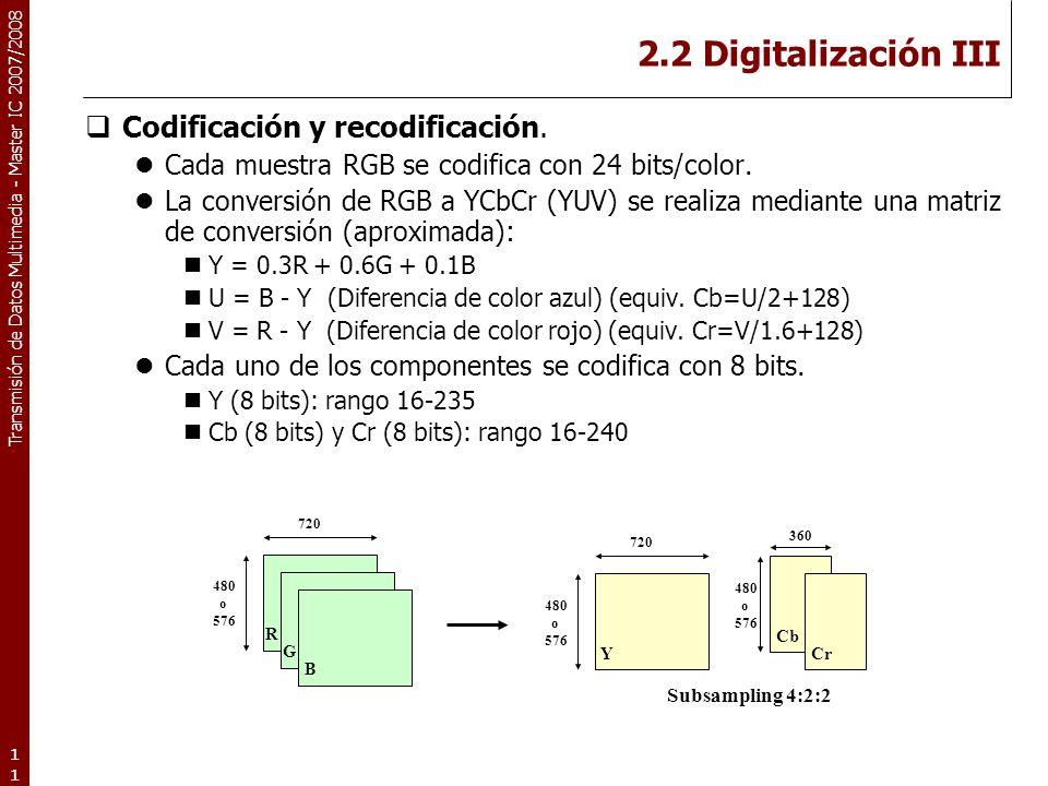 2.2 Digitalización III Codificación y recodificación.