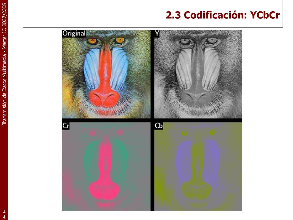 2.3 Codificación: YCbCr
