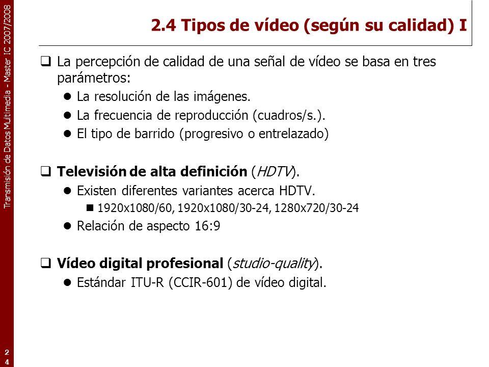 2.4 Tipos de vídeo (según su calidad) I