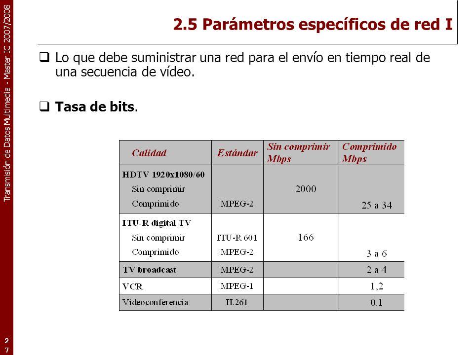 2.5 Parámetros específicos de red I
