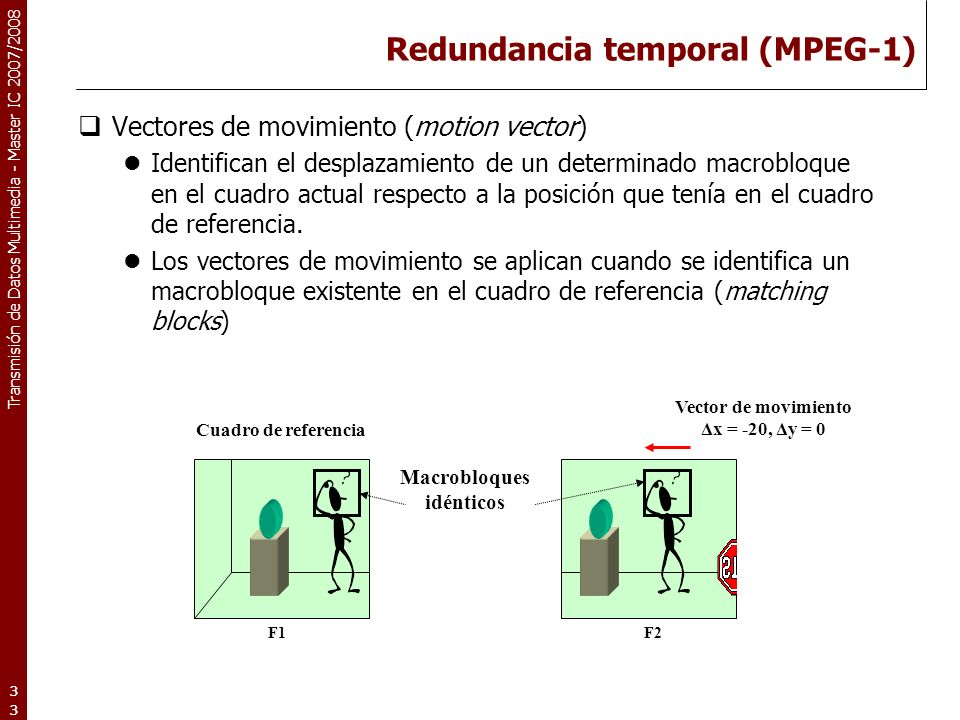 Redundancia temporal (MPEG-1)