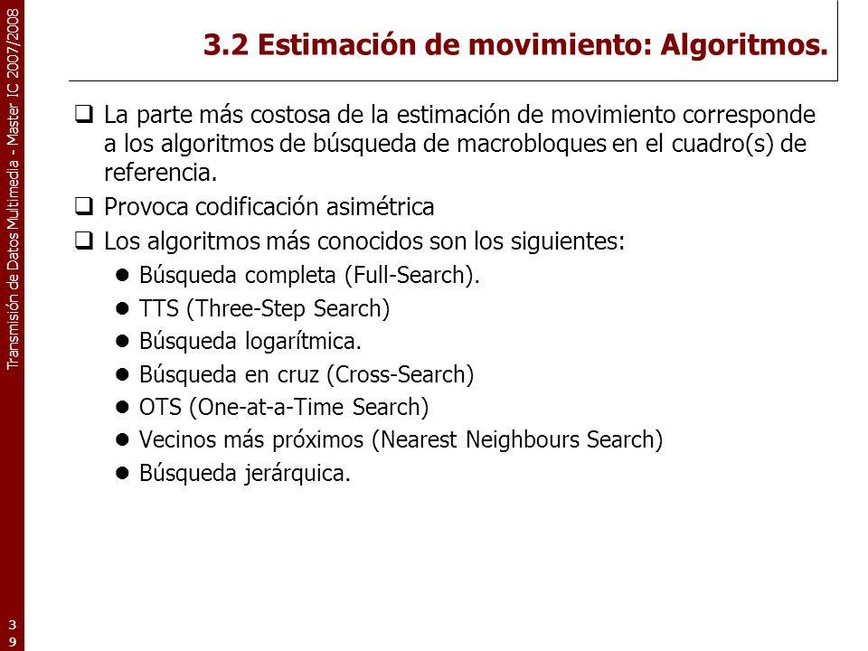 3.2 Estimación de movimiento: Algoritmos.