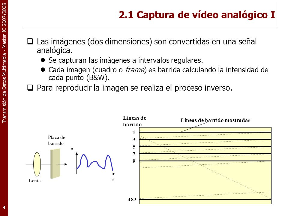 2.1 Captura de vídeo analógico I