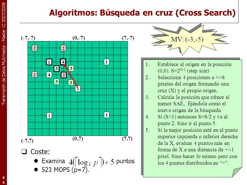 Algoritmos: Búsqueda en cruz (Cross Search)