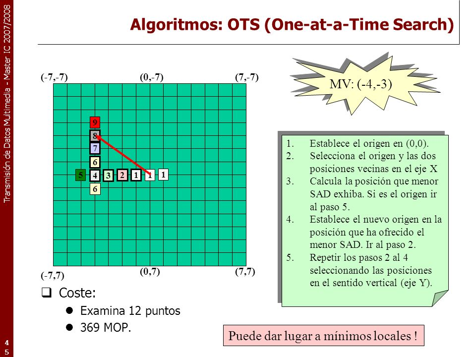 Algoritmos: OTS (One-at-a-Time Search)