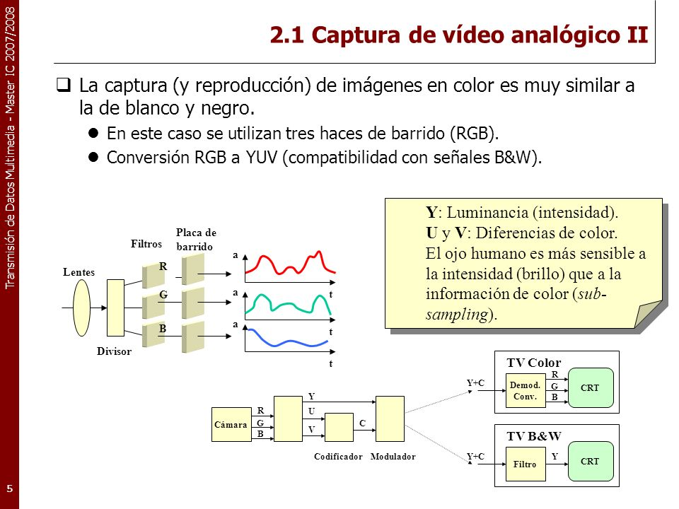 2.1 Captura de vídeo analógico II