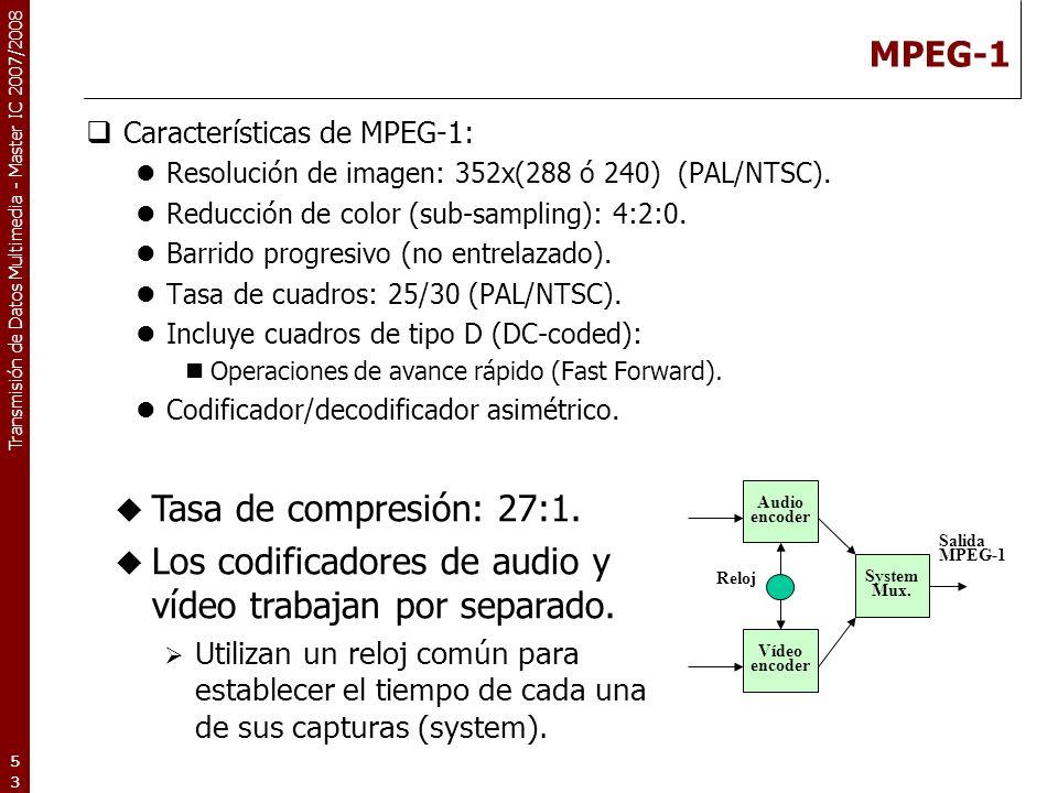 Los codificadores de audio y vídeo trabajan por separado.