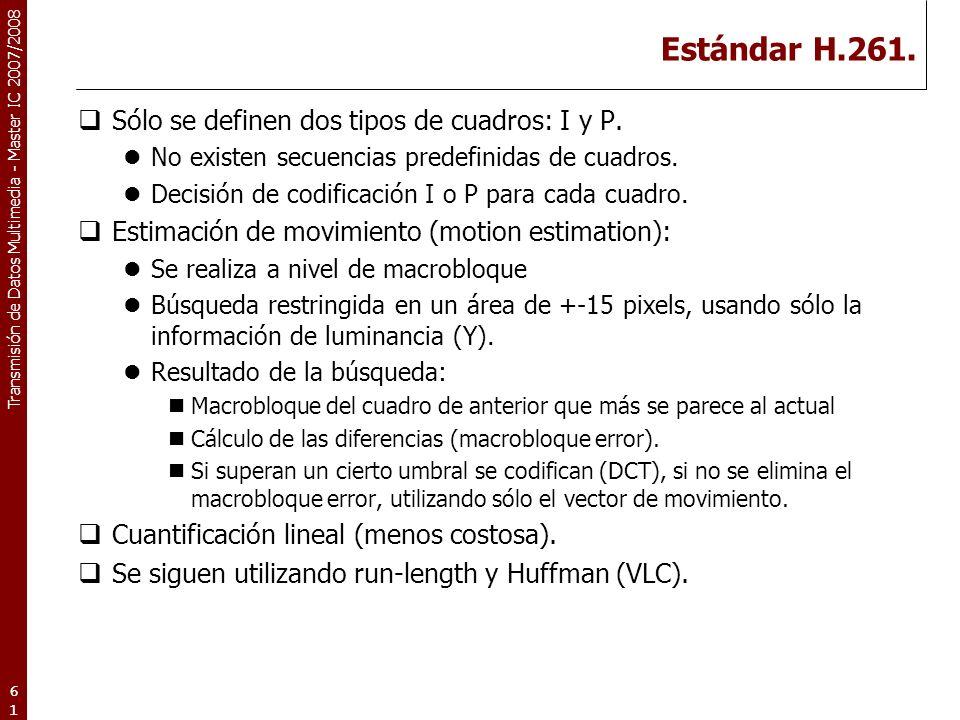 Estándar H.261. Sólo se definen dos tipos de cuadros: I y P.