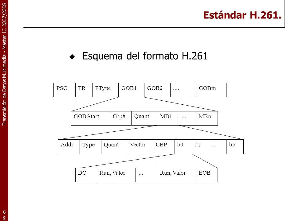Estándar H.261. Esquema del formato H.261 PSC TR PType GOB1 GOB2 ....