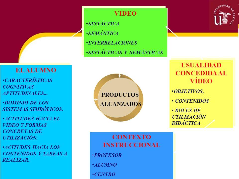 USUALIDAD CONCEDIDA AL VÍDEO CONTEXTO INSTRUCCIONAL