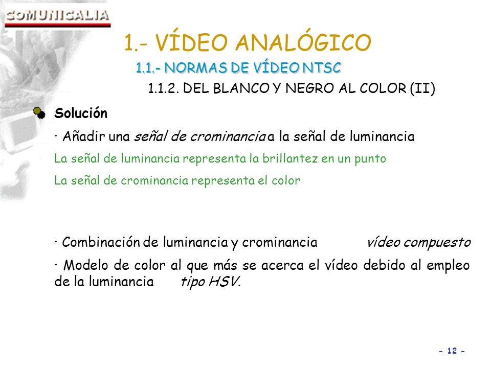 1.- VÍDEO ANALÓGICO 1.1.- NORMAS DE VÍDEO NTSC