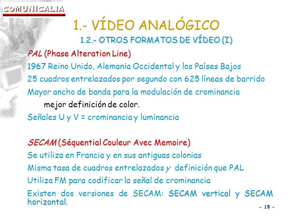 1.- VÍDEO ANALÓGICO 1.2.- OTROS FORMATOS DE VÍDEO (I)