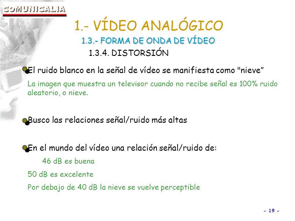 1.- VÍDEO ANALÓGICO 1.3.- FORMA DE ONDA DE VÍDEO 1.3.4. DISTORSIÓN
