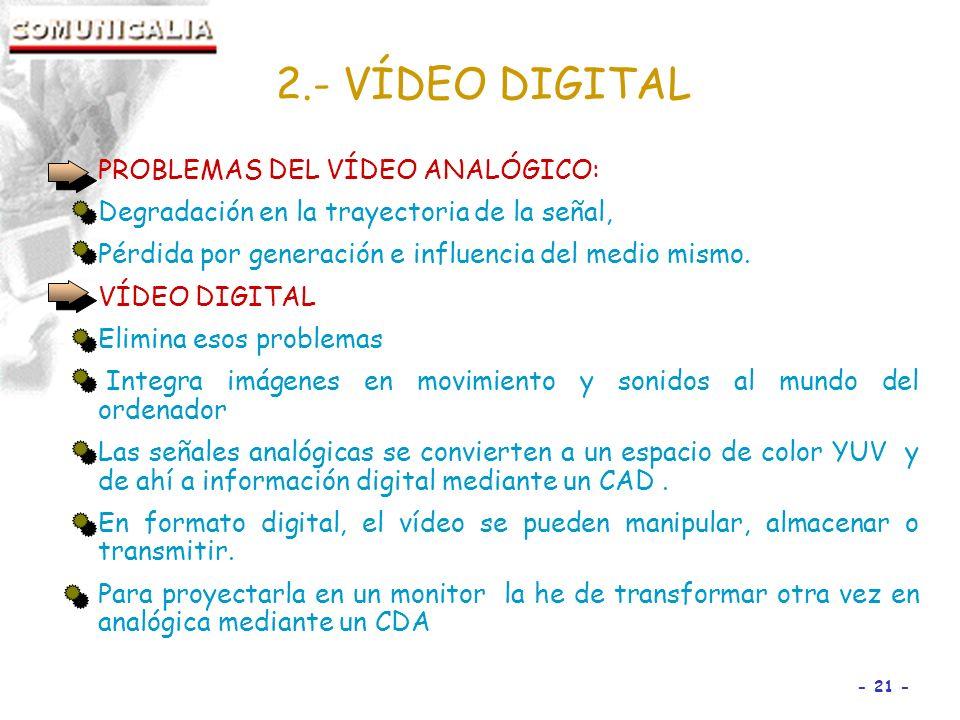 2.- VÍDEO DIGITAL PROBLEMAS DEL VÍDEO ANALÓGICO: