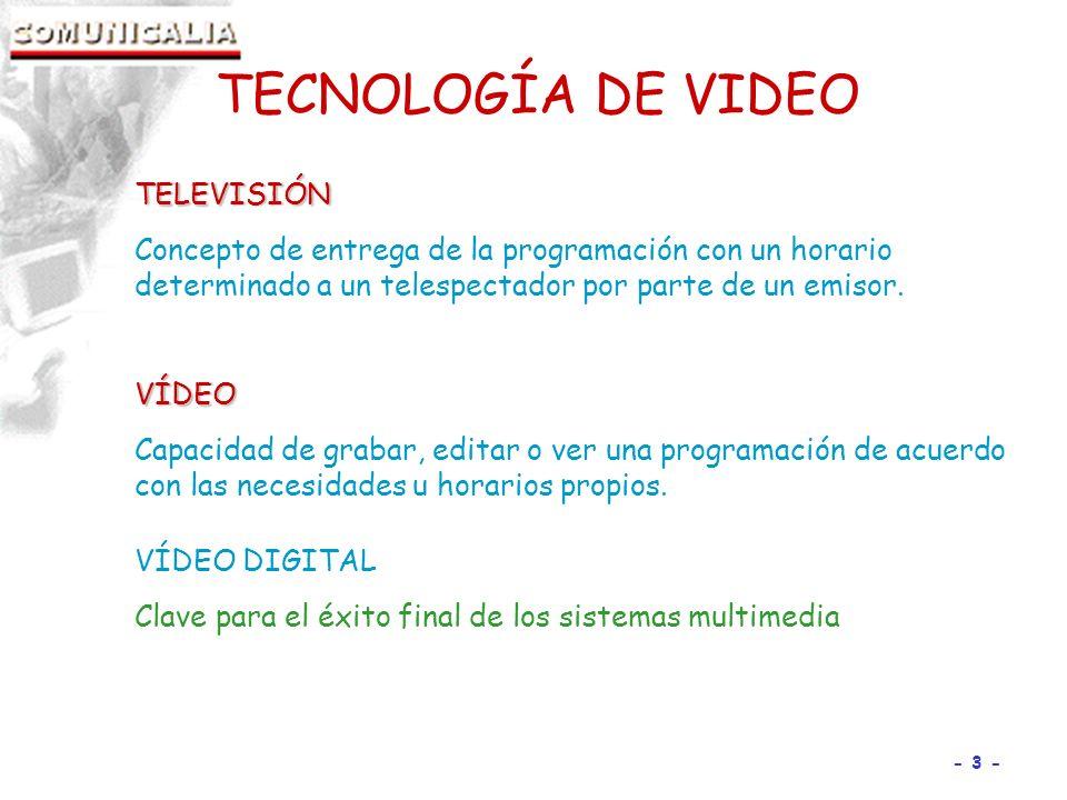 TECNOLOGÍA DE VIDEO TELEVISIÓN