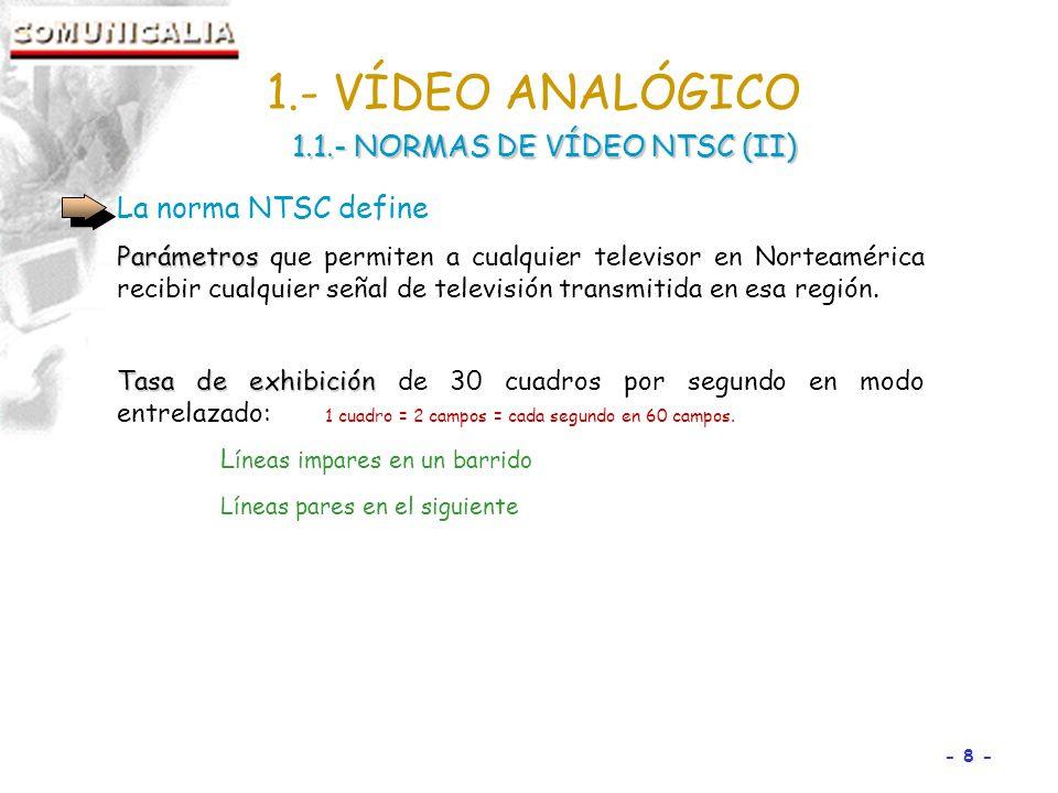 1.- VÍDEO ANALÓGICO 1.1.- NORMAS DE VÍDEO NTSC (II)