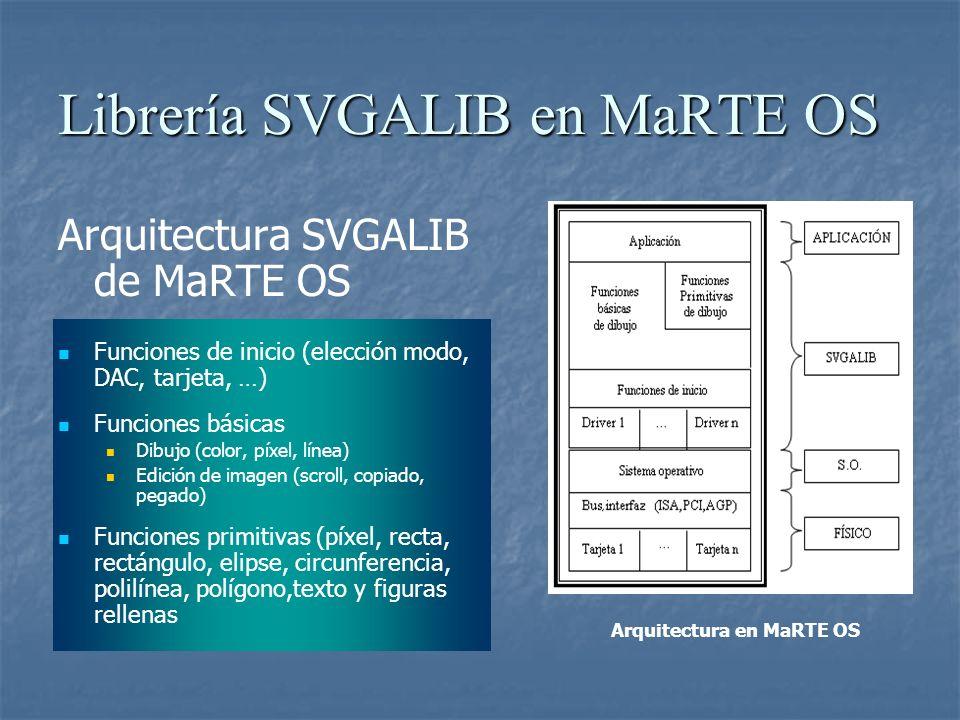 Librería SVGALIB en MaRTE OS
