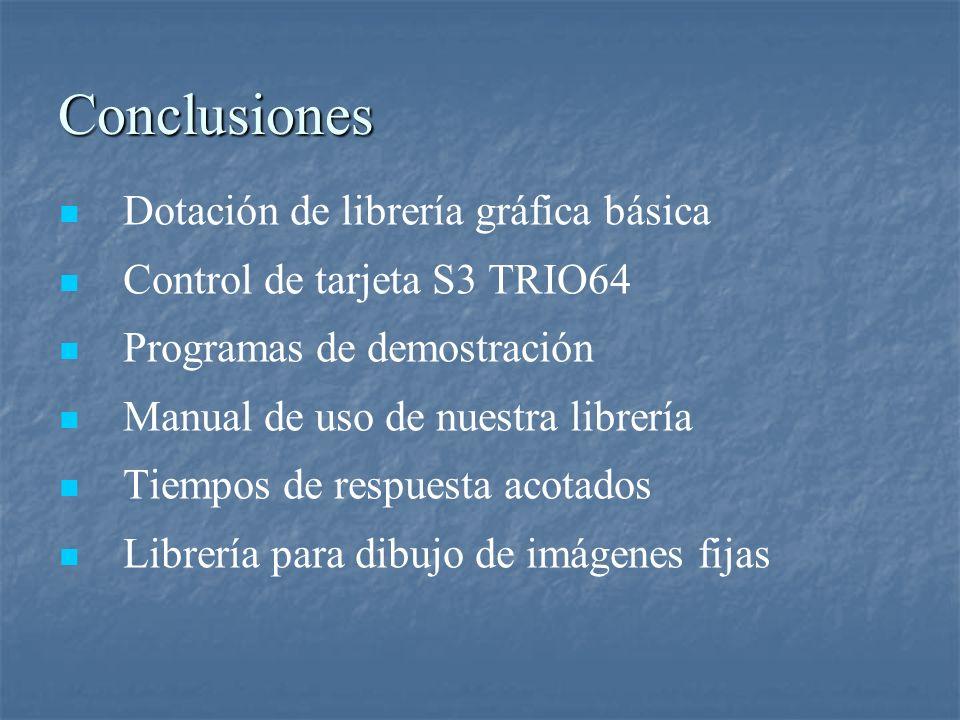 Conclusiones Dotación de librería gráfica básica