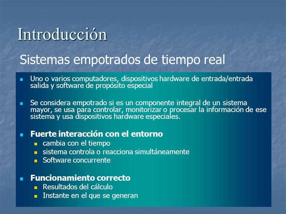 Introducción Sistemas empotrados de tiempo real
