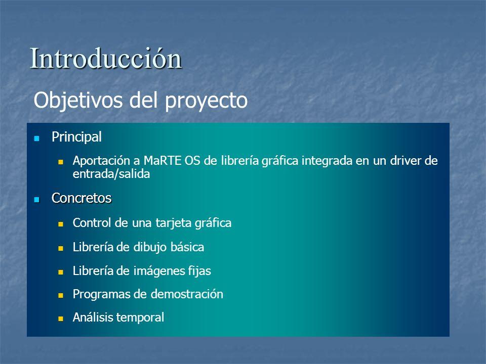 Introducción Objetivos del proyecto Principal Concretos