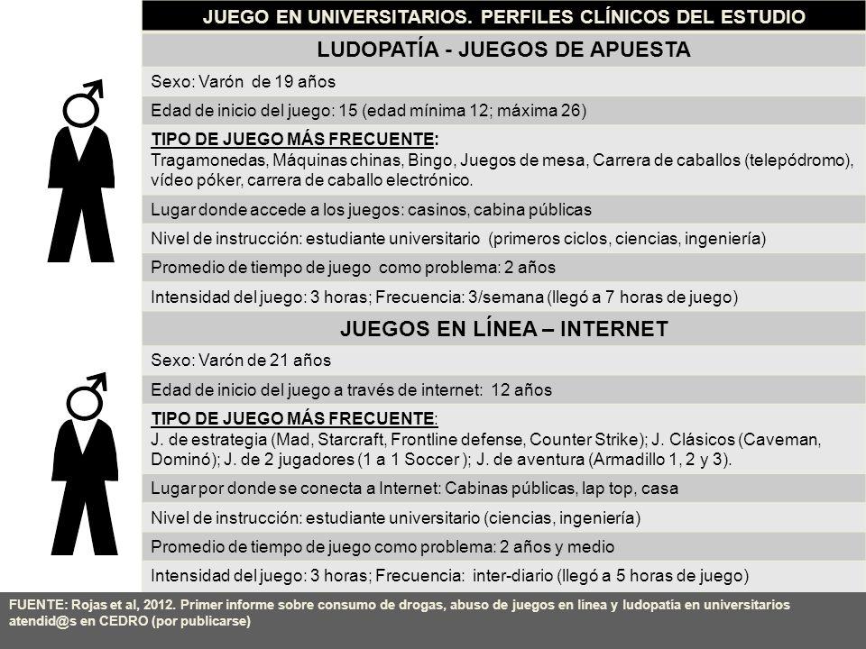 LUDOPATÍA - JUEGOS DE APUESTA JUEGOS EN LÍNEA – INTERNET