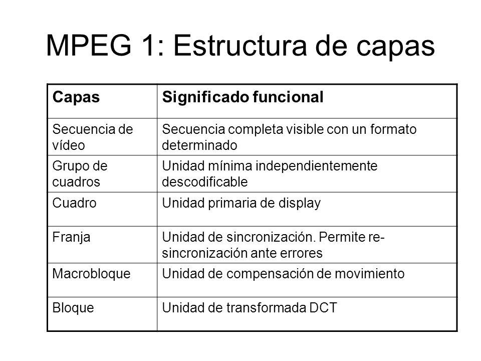 MPEG 1: Estructura de capas