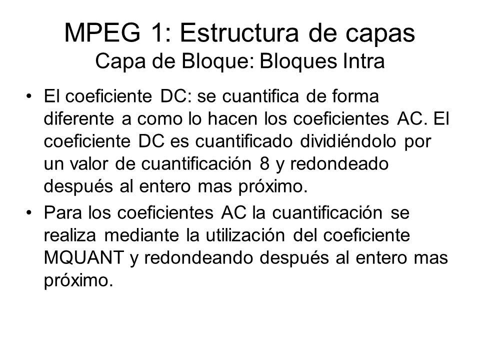 MPEG 1: Estructura de capas Capa de Bloque: Bloques Intra