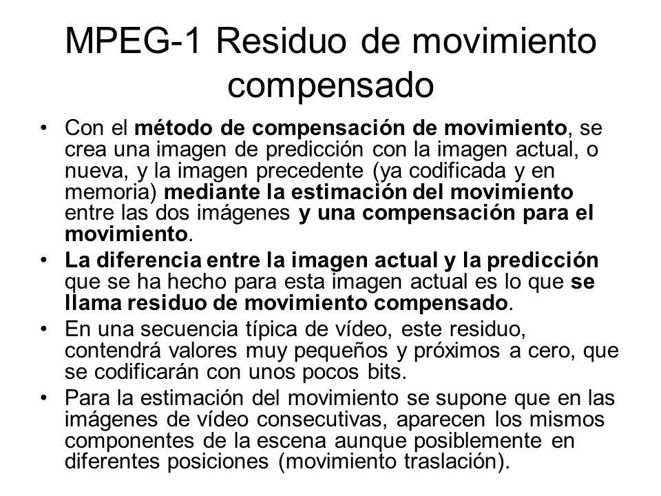 MPEG-1 Residuo de movimiento compensado