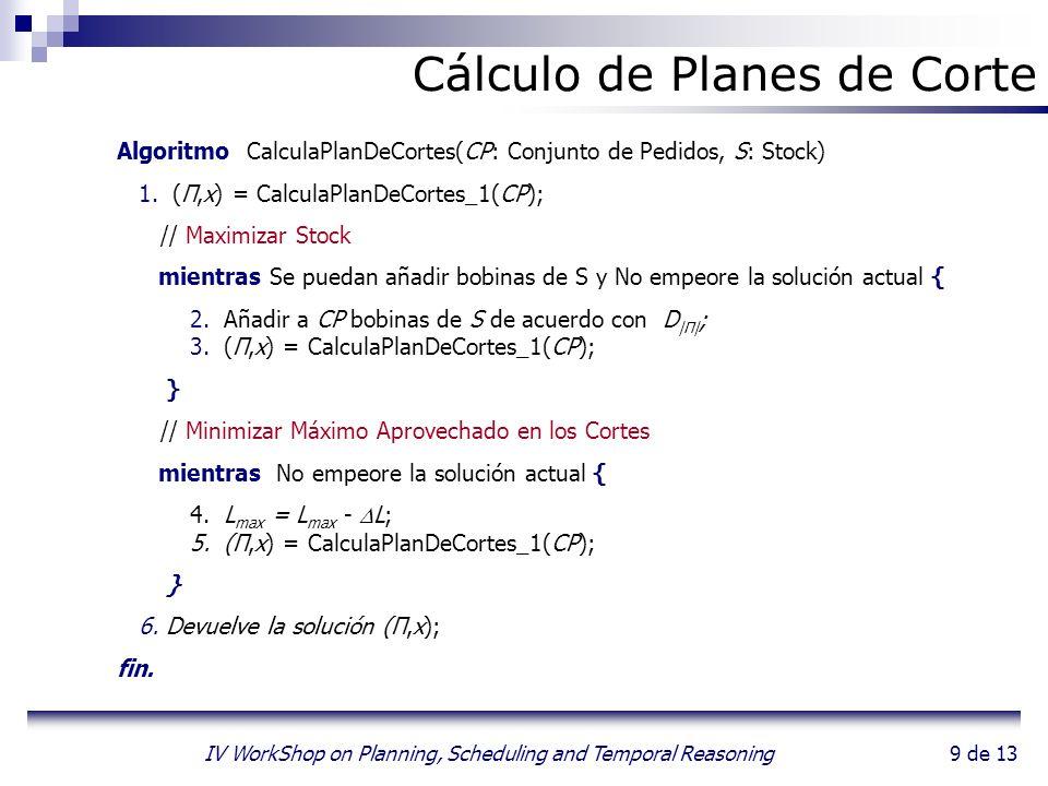 Cálculo de Planes de Corte