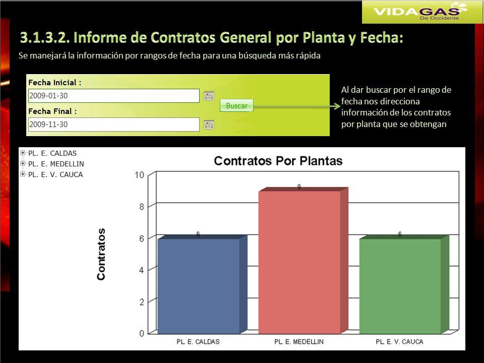 3.1.3.2. Informe de Contratos General por Planta y Fecha: