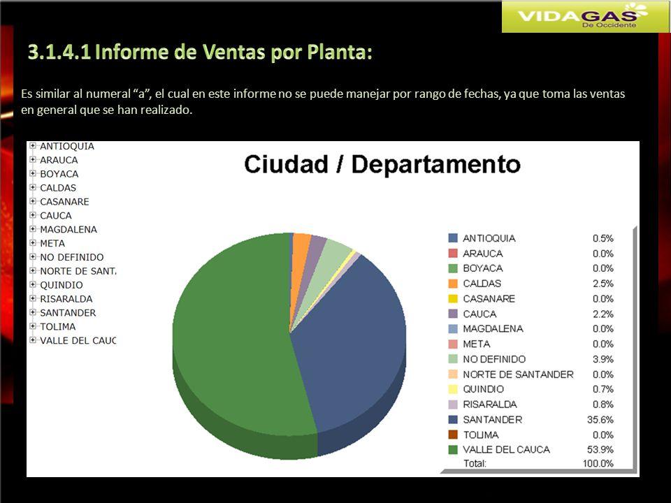 3.1.4.1 Informe de Ventas por Planta: