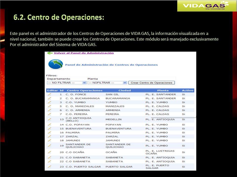 6.2. Centro de Operaciones: