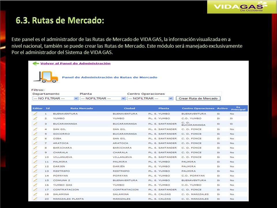 6.3. Rutas de Mercado: Este panel es el administrador de las Rutas de Mercado de VIDA GAS, la información visualizada en a.