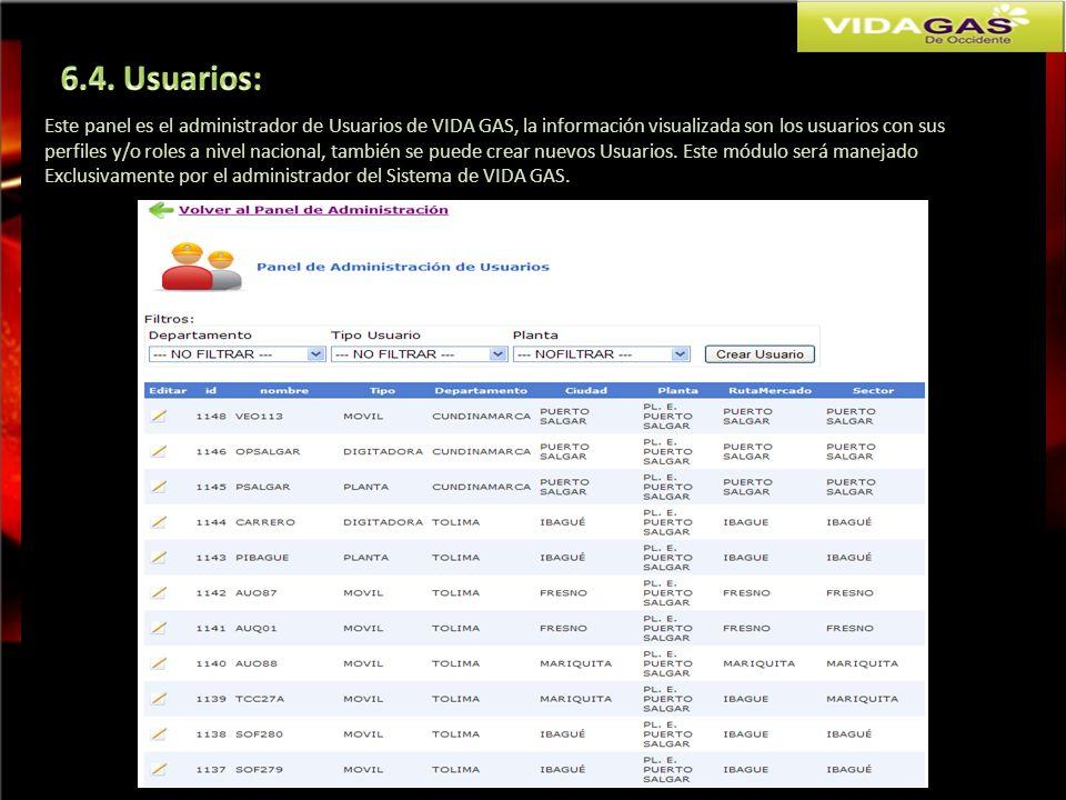6.4. Usuarios: Este panel es el administrador de Usuarios de VIDA GAS, la información visualizada son los usuarios con sus.